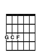 GCF Fret III