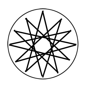 WheelofChordStory-star